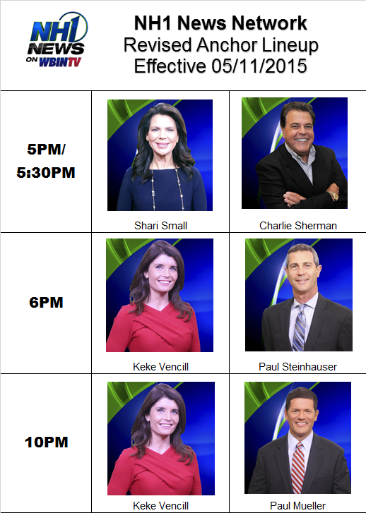 NH1 News Revised Anchor Lineup